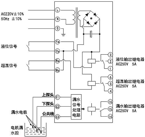 dfk-bf-3排污泵综合保护器